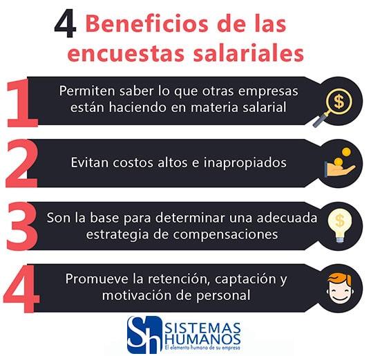 Beneficios-Encuestas-Salariales