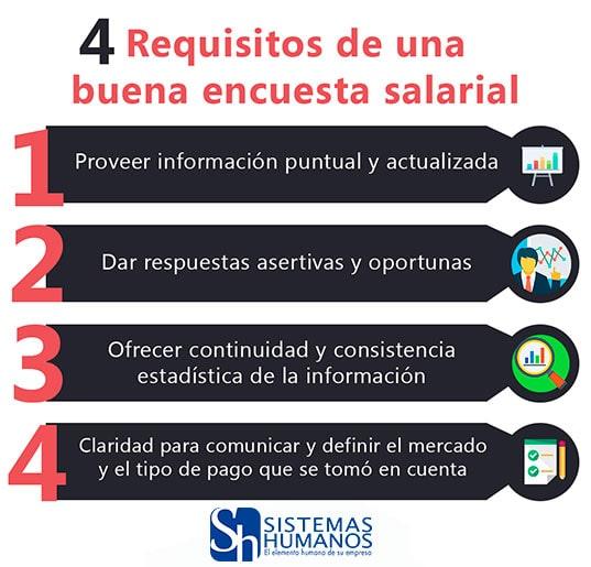 Infografia-Encuesta-Salarial