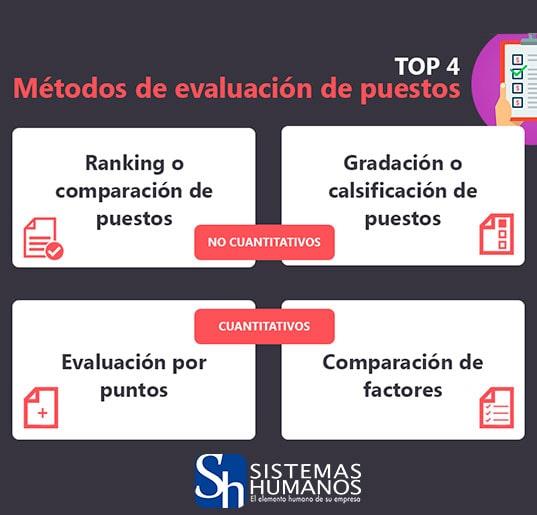 Infografia-Metodos-de-Evaluacion-de-Puestos-02