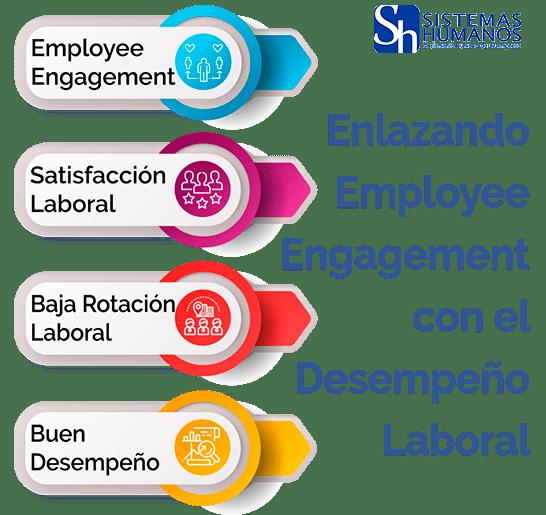 Infografia-Employee-Engagement