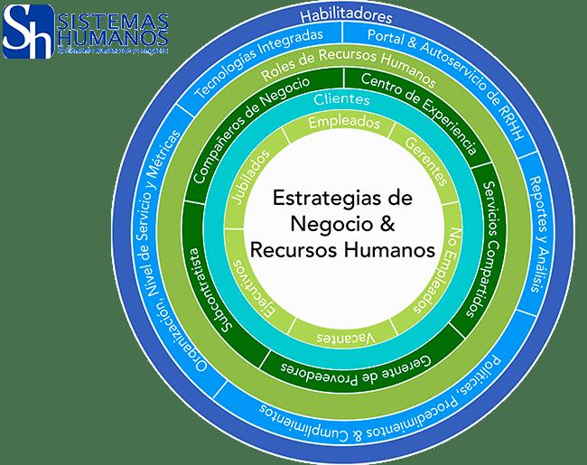Infografia-Crea-Valor