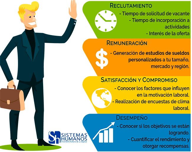 Infografia-Combina-RH-MKT-04