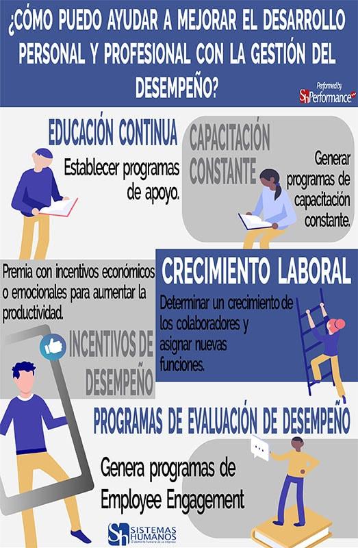 Desarrollo-Personal-Profesional