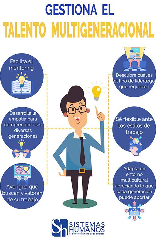 Infografia-GestionTalentoMultigeneracional