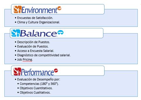 Servicios SH de México